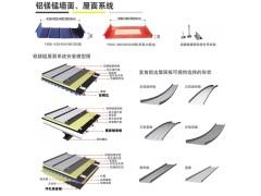 430型鋁鎂錳板